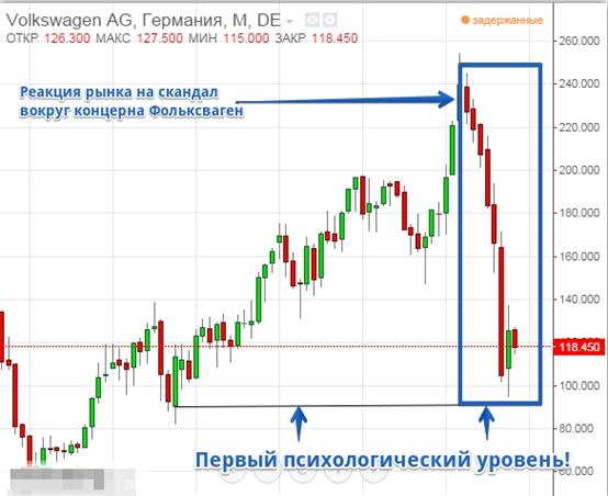 Проводит играя бирже forex занимаясь управлением финансами идеально подойдет финансовая форекс котировки на рабочий стол