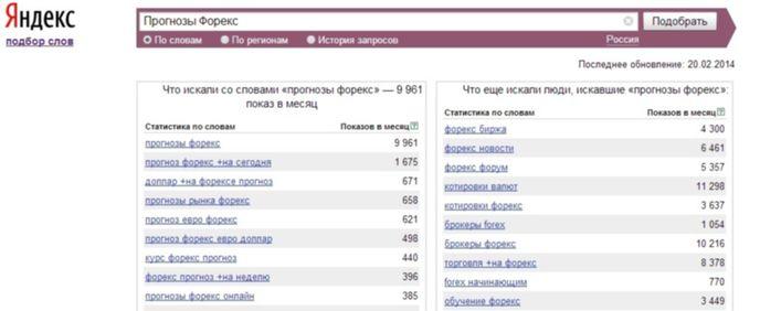 """Названы необычные запросы россиян о """"прогнозах Форекс"""" в сети"""