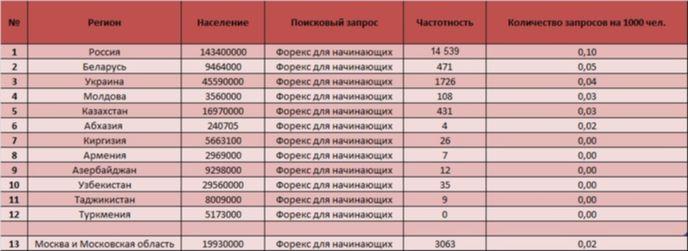 рискуете, полагаясь граждане белоруссии работающие в россии каждые 3 месяца брызнуть