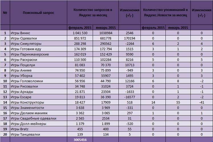 Стоимость карта пластиковая maestro Новороссийск