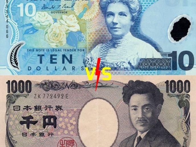 Новозеландский доллар VS японская иена