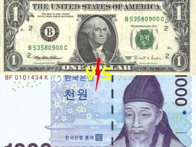 $ США VS воны Южной Кореи