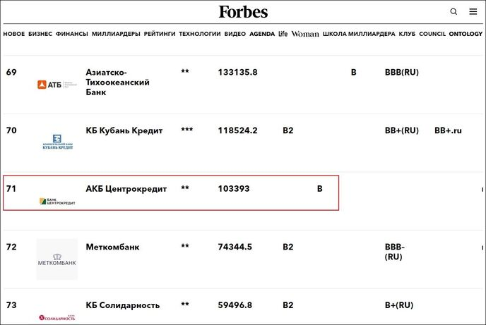 Список Forbes