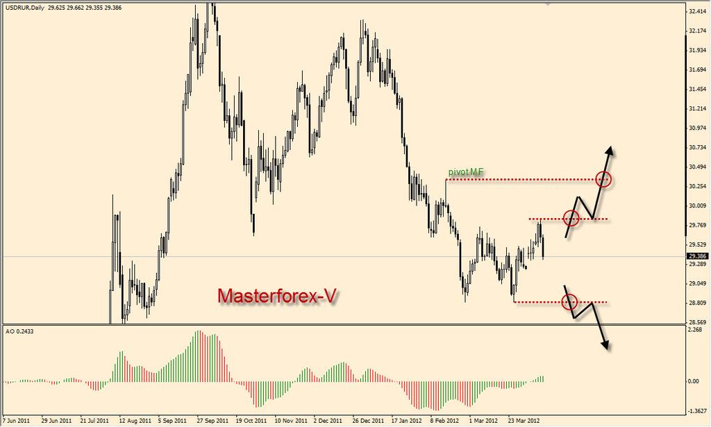 Курс евро цб рф продажа