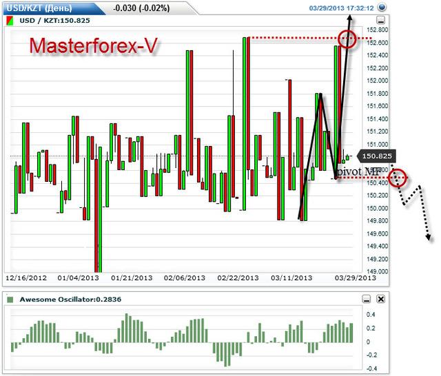 Курс покупки евро банк москвы