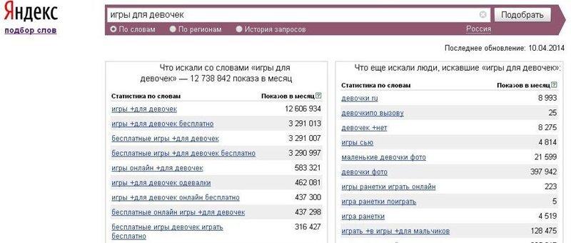 Определены 40 самых популярных игр для девочек в соцсети ВКонтакте