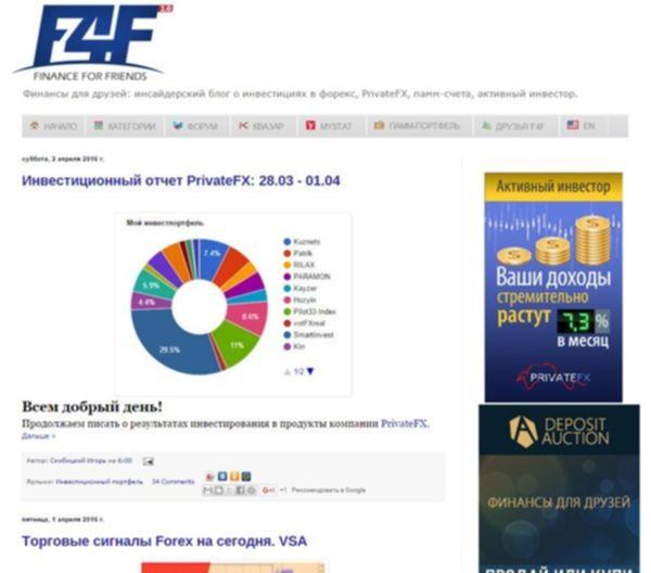 F4f forex trend