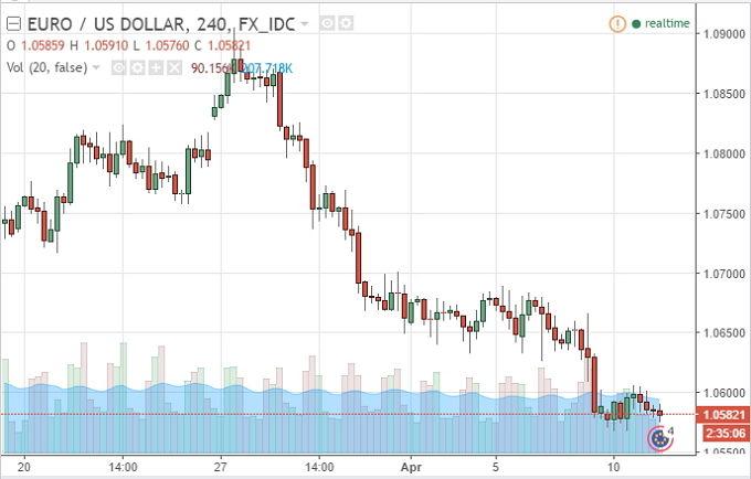 ВУкраинском государстве доллар упал ниже психологической отметки