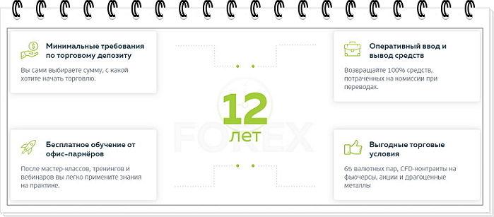 Forex бесплатное дистанционное обу стратегия форекс по понедельникам
