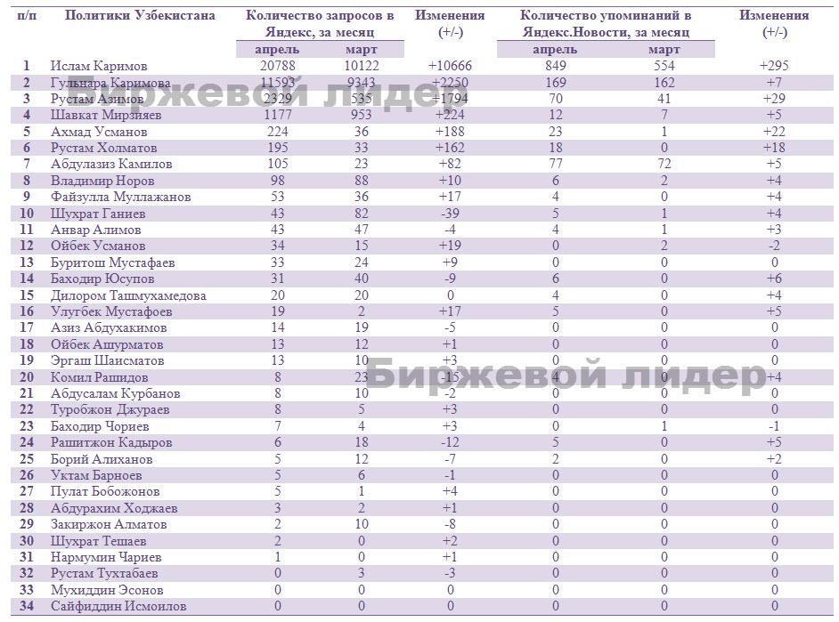 Новости вчерашнего дня россия 24
