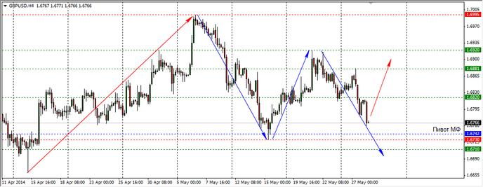 Евро теряет позиции к доллару на 0,07% на  рынке Форекс