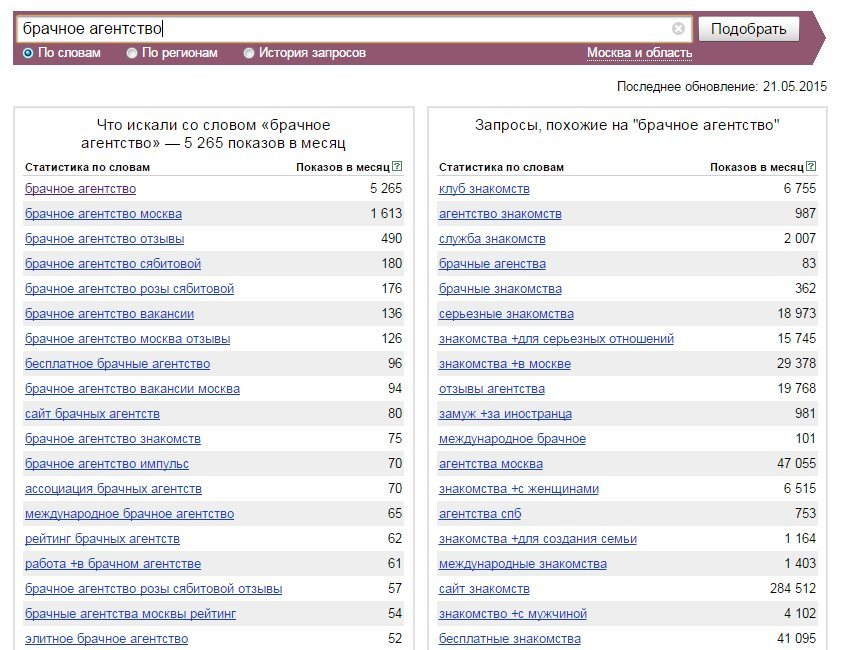 Знакомств в москве агенство