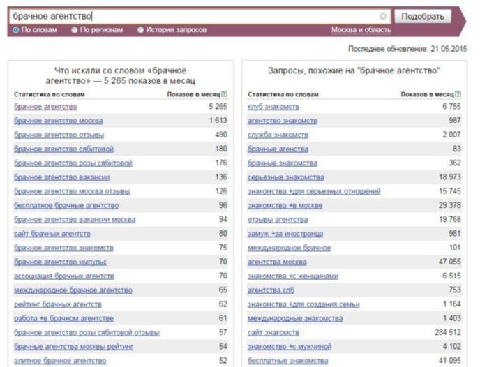 Знакомства москва бизнес леди