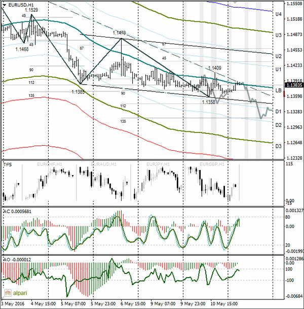 SFX Markets