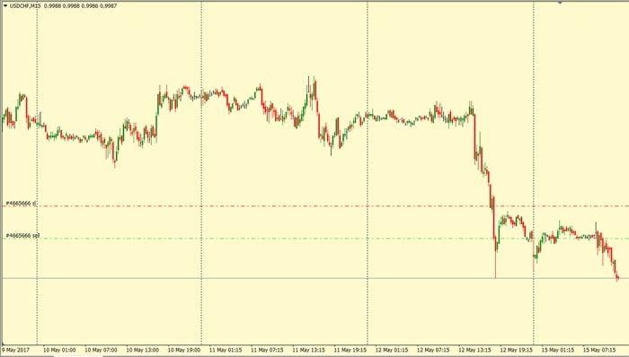 Валютный рынок форекс беларусь forex usd kzt