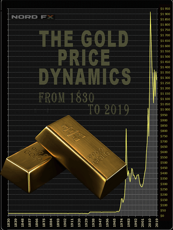 1556981261_1830-2019_Gold.png