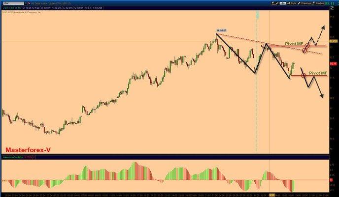 курс белорусского рубля