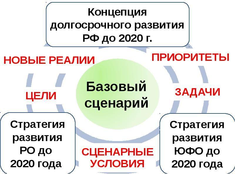 Www profi forex org россия курс онлайн евро форекс