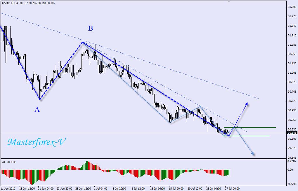 Курс швейцарского франка доллару форекс форекс система эффект пятницы