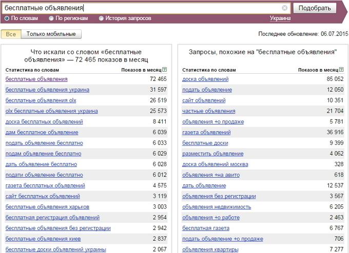 Что ищут в Интернете украинцы, вводя в поиск словосочетание