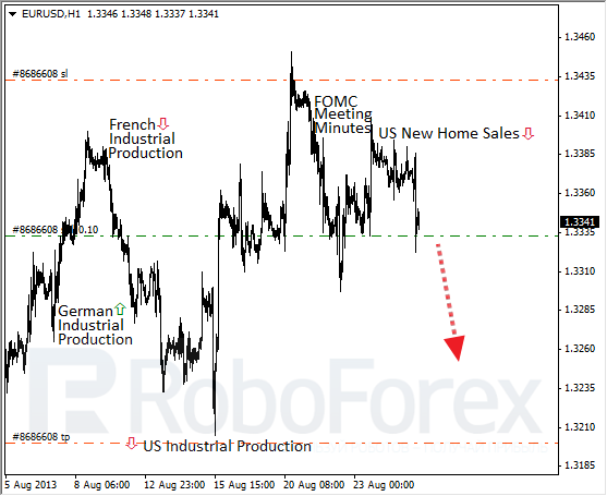 Rb forex
