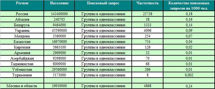 Forex pravda ru часовые пояса forex прог