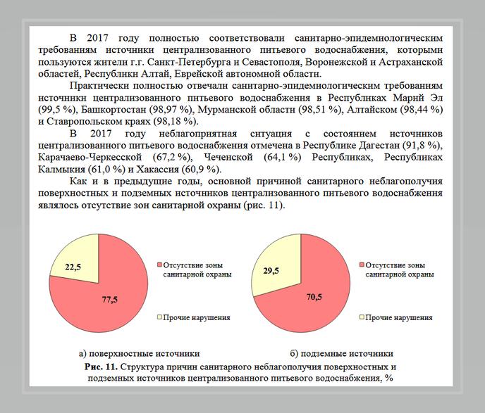 Фрагмент доклада Роспотребнадзора «О состоянии санитарно-эпидемиологического благополучия населения в России в 2017 году».