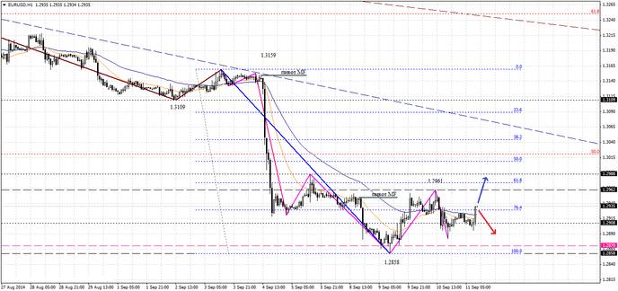 В четверг торги евро начались с повышения к доллару