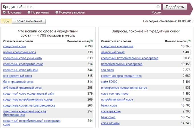 Деньги Напрокат Россия - Отзывы сотрудников компании
