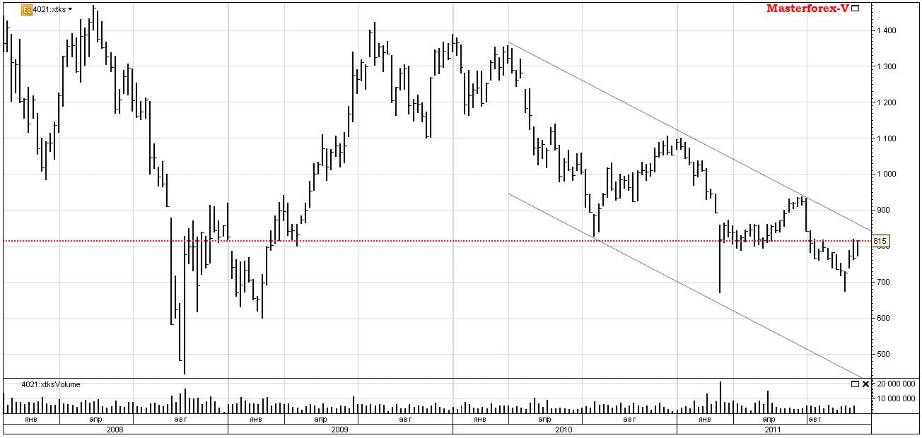 handelsbanken windows 10