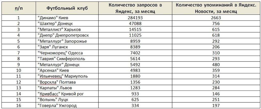 Обменники яндекс деньги форум