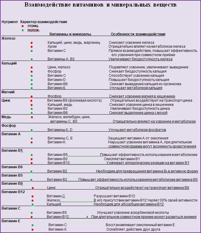 Как сделать анализ крови на витамины 410