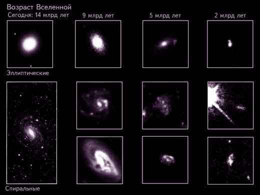 Обнаружено новое звено эволюции галактик
