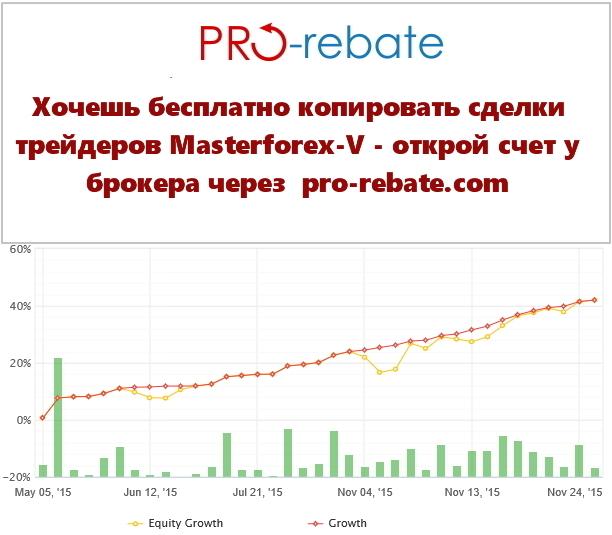 Особенности успеха на форекс аббревиатура газпром