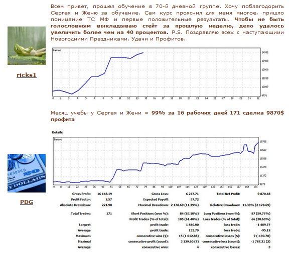 Tc приносящий pribilj forex 2012 как с 300 рублями войти в форекс
