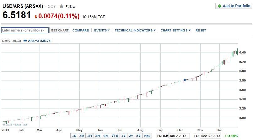 Агентство форекс курсы валют индонезийская рупия dmi индикатор на форекс