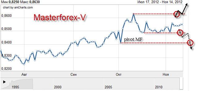 Курс продажи доллара альфа банк