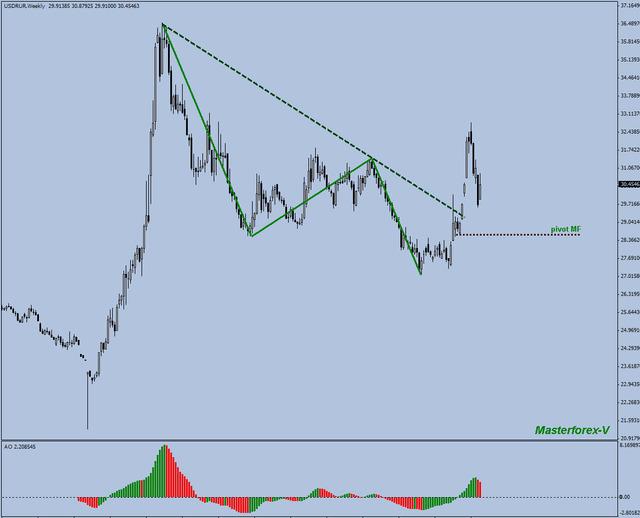 Альфа банк курс обмена валюты