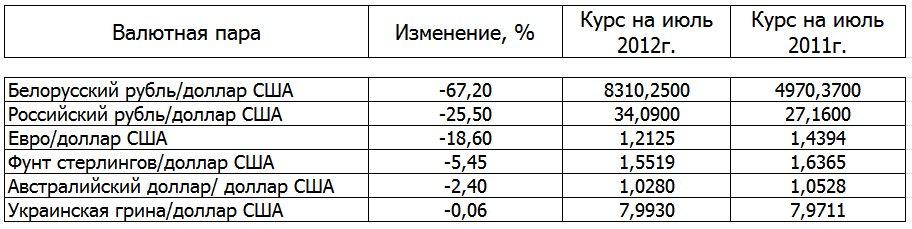 https://extrobank.ru/wp-content/uploads/2018/12/28ade663ac221aae6f0ff5bbc0f4abb9.jpg