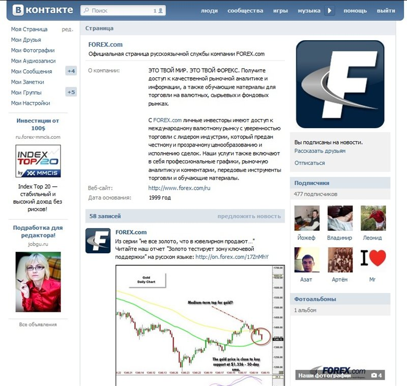Sveto-forex.com лохотрон индикатор forex best