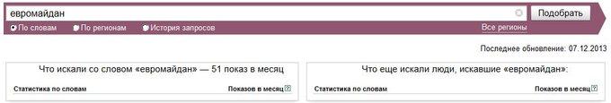 Евромайдан в Яндекс