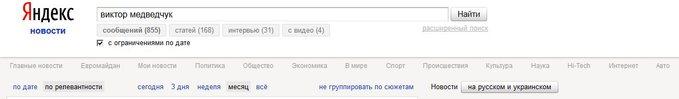 Популярность Виктора Медведчука в Яндекс.Новости
