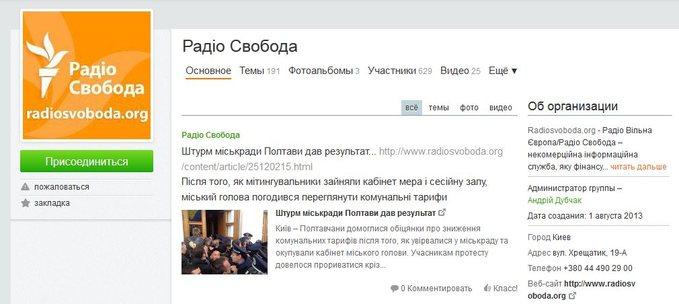Популярность Радио Свобода в социальных сетях