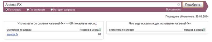 Популярность компании Arsenal-FX в поисковой системе Яндекс