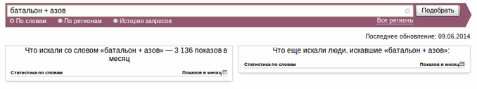 Батальон Азов в Яндексе