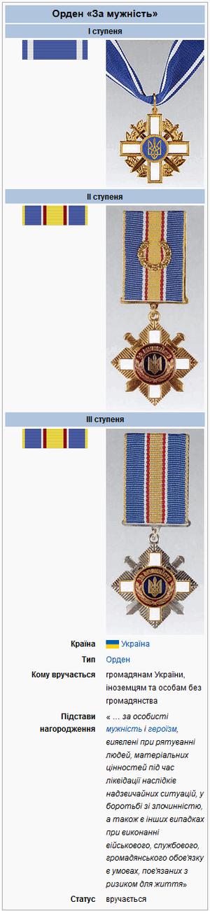 Награды Эдуарда Шевченко