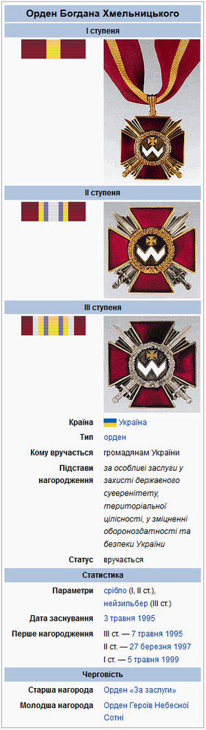 Награда Эдуарда Шевченко