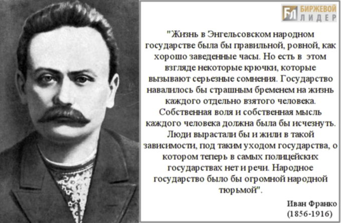 Иван Франко